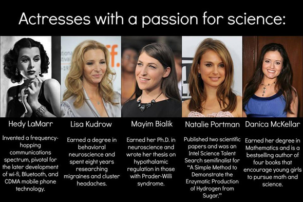 IFLS Actresses with a Passion for Science